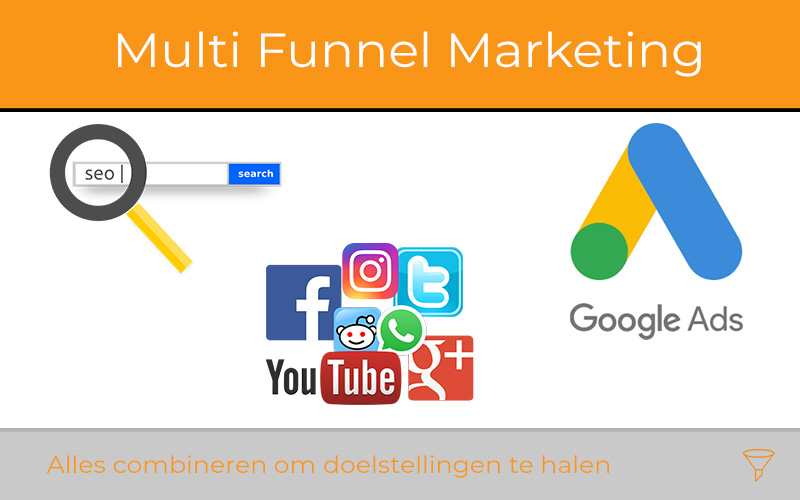 infographic Multi Funnel Marketing