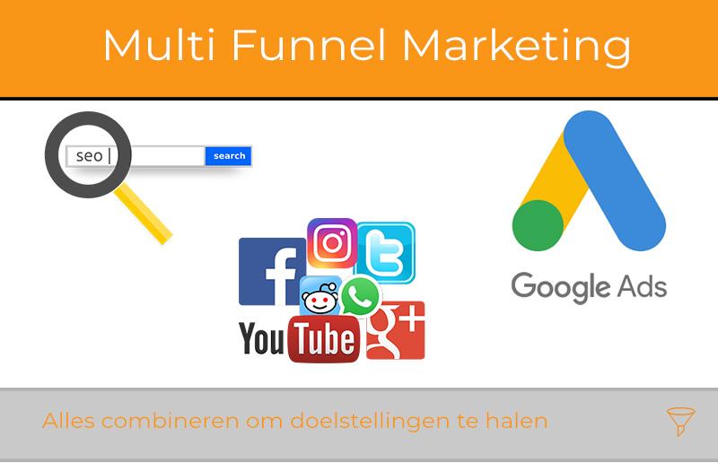 Onderdelen Multi Funnel Marketing
