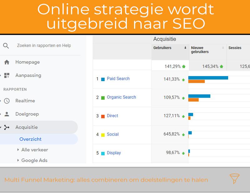 online strategie uitgebreid naar SEO