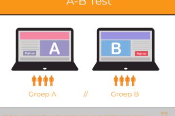 wat is een AB test website