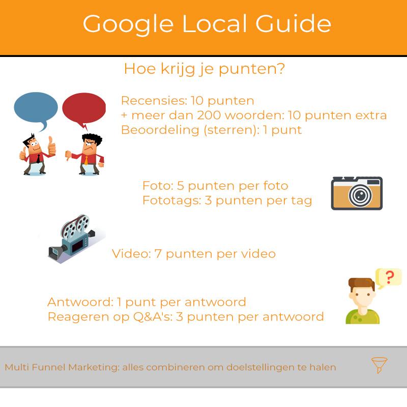 punten local guide worden