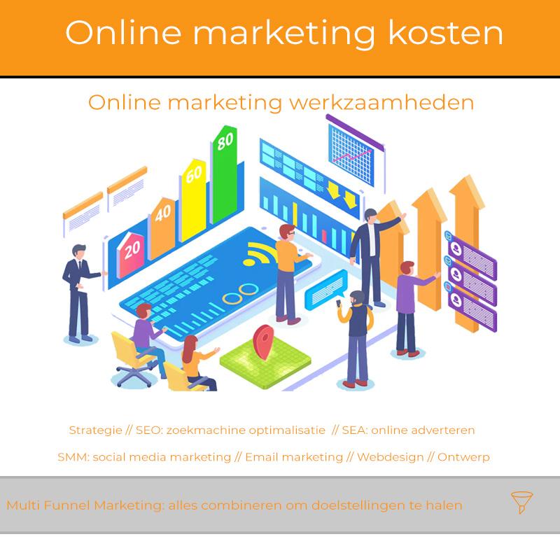 werkzaamheden online marketing