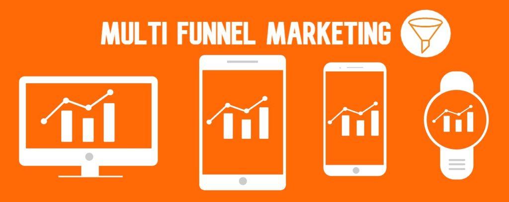 wat-is-hotjar-multi-funnel-marketing