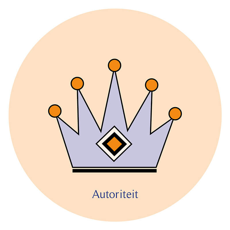 principe cialdini autoriteit