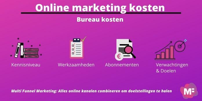 Online marketing bureau kosten